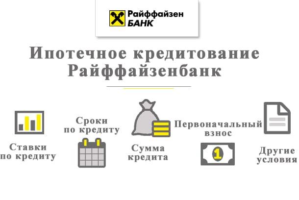 Ипотечное кредитование от Райффайзен